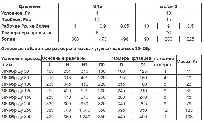 вес чугунной задвижки на 100